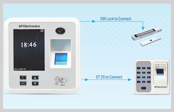 AP Access Control System